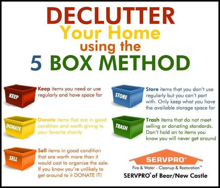 Declutter Your Home Using The 5 Box Method