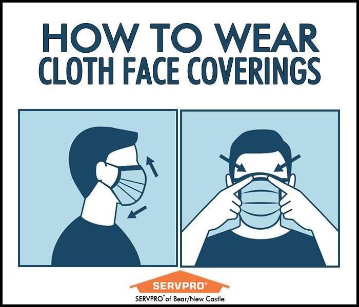 Illustration on how to properly wear a face mask