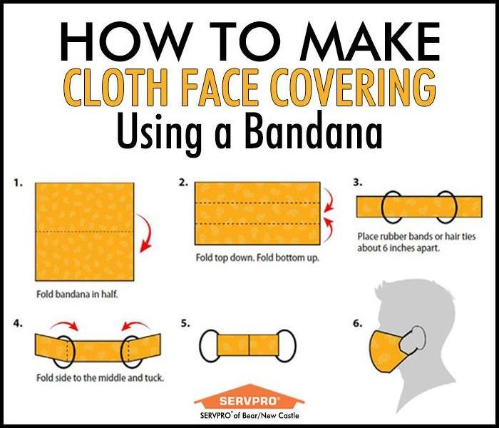 Instruction on how to make a face mask using a bandana